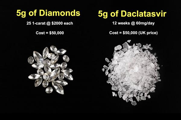 diamonds-vs-daclatasvir11A53904-31F6-7A71-5048-B236475089E2.png