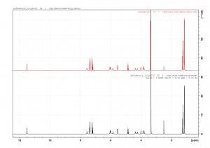 Sofosbuvir Reference NMR Comparison